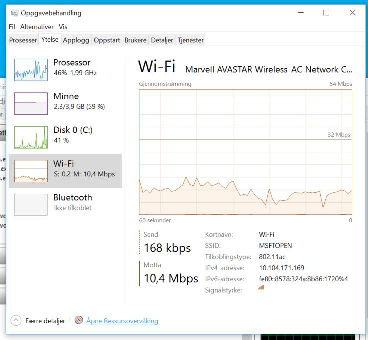 wifi acitivty system
